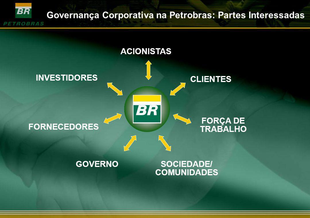 ACIONISTAS FORNECEDORES GOVERNO CLIENTES FORÇA DE TRABALHO SOCIEDADE/ COMUNIDADES INVESTIDORES Governança Corporativa na Petrobras: Partes Interessada