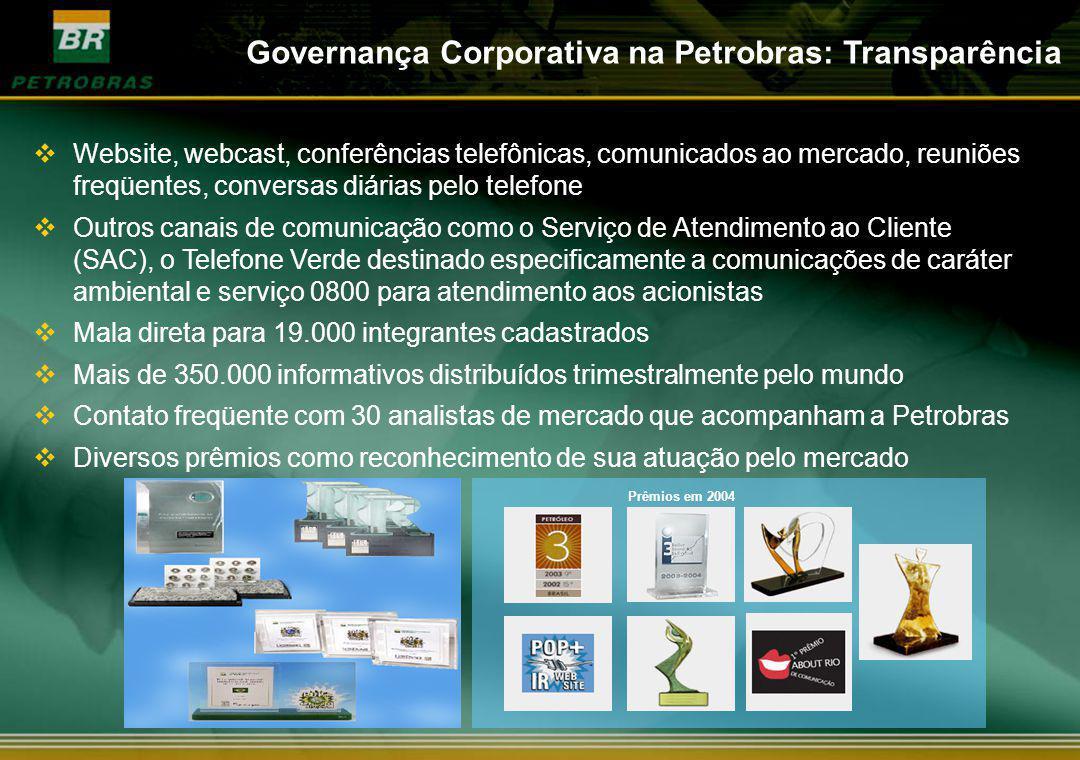 Governança Corporativa na Petrobras: Transparência Website, webcast, conferências telefônicas, comunicados ao mercado, reuniões freqüentes, conversas