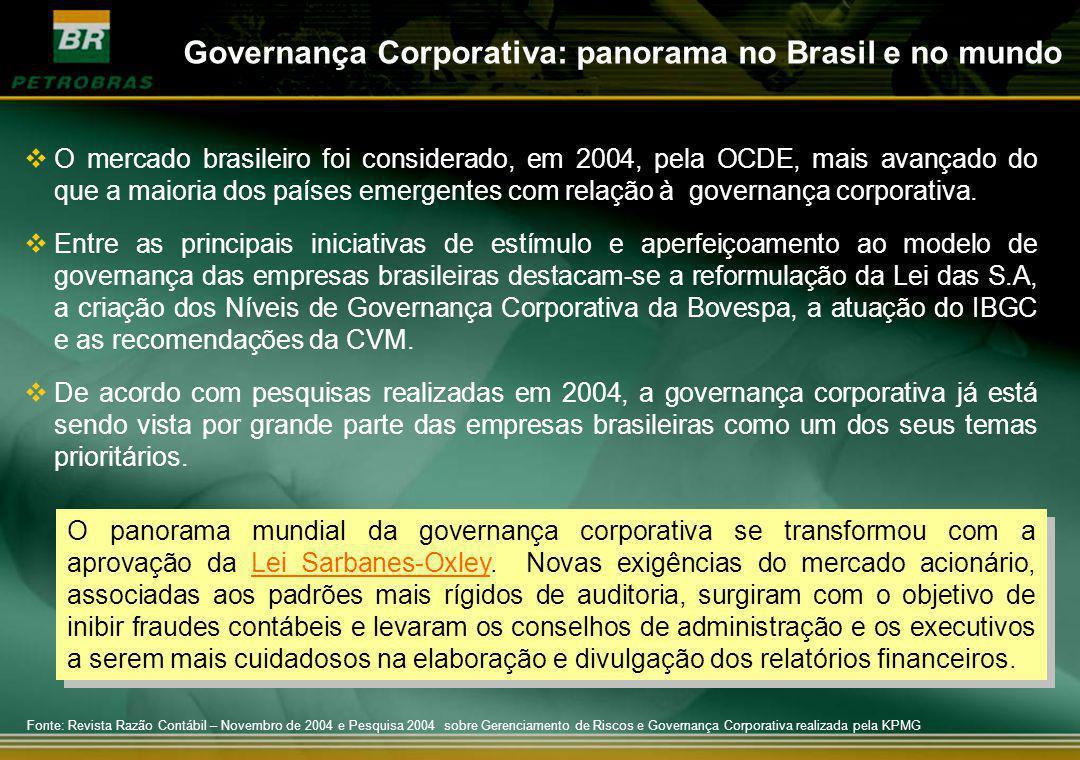 O mercado brasileiro foi considerado, em 2004, pela OCDE, mais avançado do que a maioria dos países emergentes com relação à governança corporativa. E