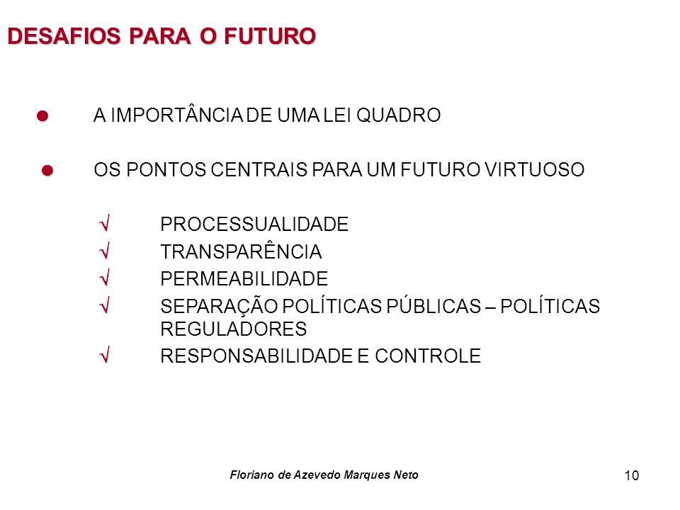 Floriano de Azevedo Marques Neto 10 DESAFIOS PARA O FUTURO A IMPORTÂNCIA DE UMA LEI QUADRO OS PONTOS CENTRAIS PARA UM FUTURO VIRTUOSO PROCESSUALIDADE TRANSPARÊNCIA PERMEABILIDADE SEPARAÇÃO POLÍTICAS PÚBLICAS – POLÍTICAS REGULADORES RESPONSABILIDADE E CONTROLE