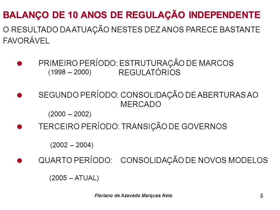 Floriano de Azevedo Marques Neto 5 BALANÇO DE 10 ANOS DE REGULAÇÃO INDEPENDENTE O RESULTADO DA ATUAÇÃO NESTES DEZ ANOS PARECE BASTANTE FAVORÁVEL PRIMEIRO PERÍODO: ESTRUTURAÇÃO DE MARCOS REGULATÓRIOS SEGUNDO PERÍODO: CONSOLIDAÇÃO DE ABERTURAS AO MERCADO TERCEIRO PERÍODO: TRANSIÇÃO DE GOVERNOS QUARTO PERÍODO: CONSOLIDAÇÃO DE NOVOS MODELOS (1998 – 2000) (2000 – 2002) (2002 – 2004) (2005 – ATUAL)
