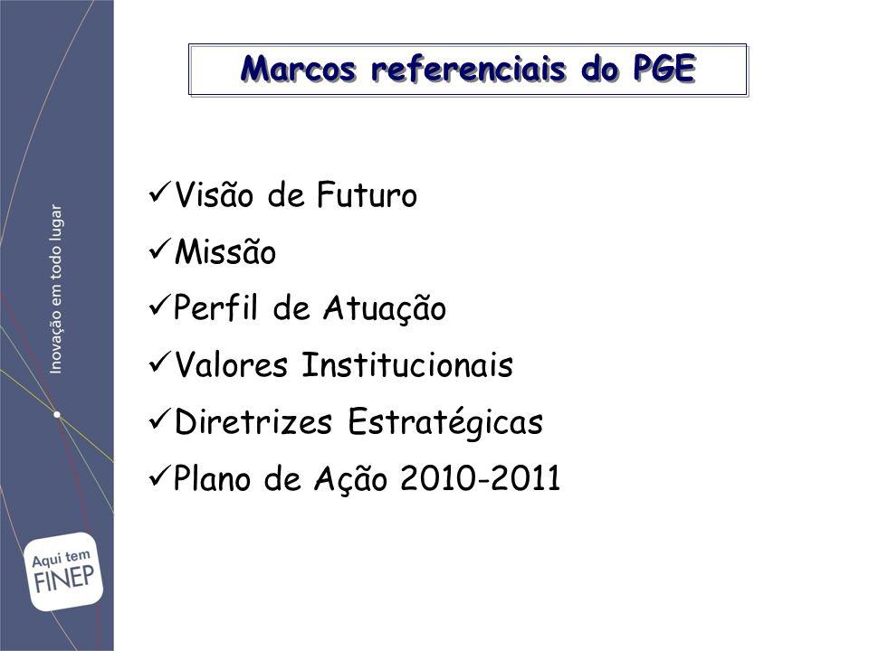 Marcos referenciais do PGE Visão de Futuro Missão Perfil de Atuação Valores Institucionais Diretrizes Estratégicas Plano de Ação 2010-2011