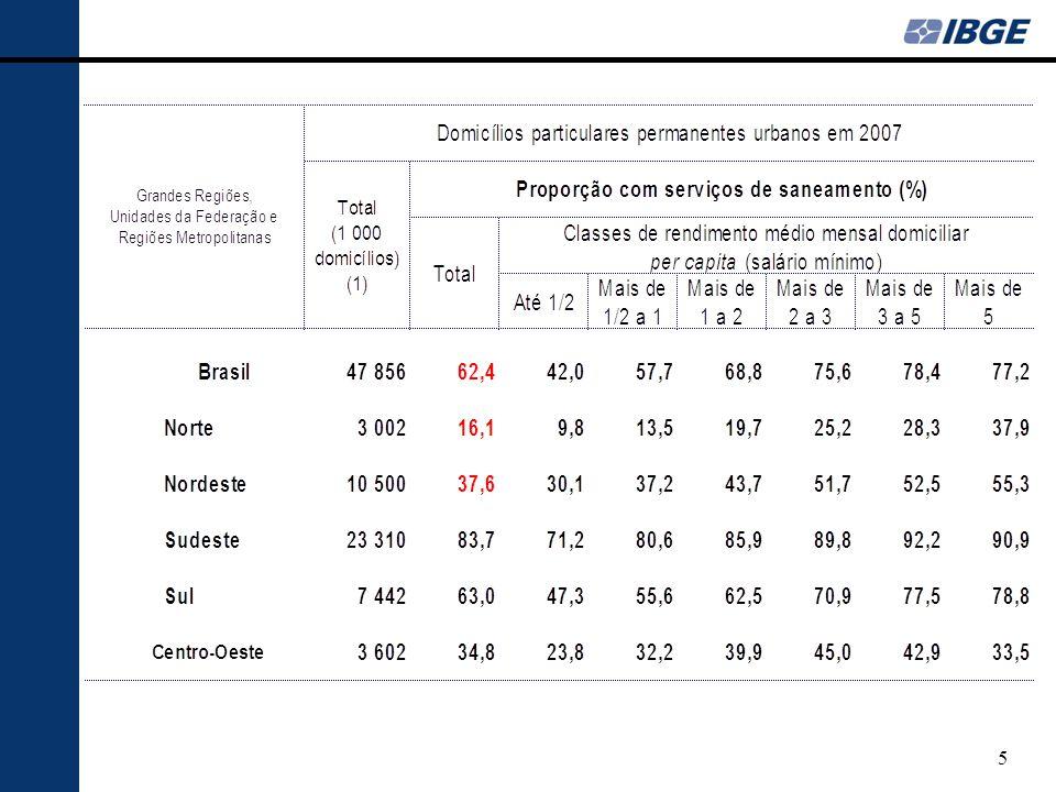 16 ESTRUTURA ETÁRIA POR SEXO BRASIL 1991-2007 BRASIL URBANO BRASIL RURAL 16