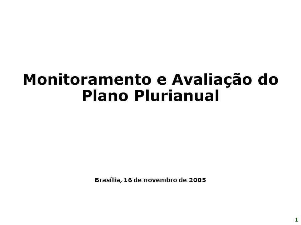 1 Brasília, 16 de novembro de 2005 Monitoramento e Avaliação do Plano Plurianual