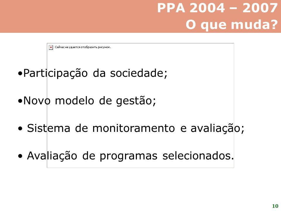 10 Participação da sociedade; Novo modelo de gestão; Sistema de monitoramento e avaliação; Avaliação de programas selecionados. PPA 2004 – 2007 O que