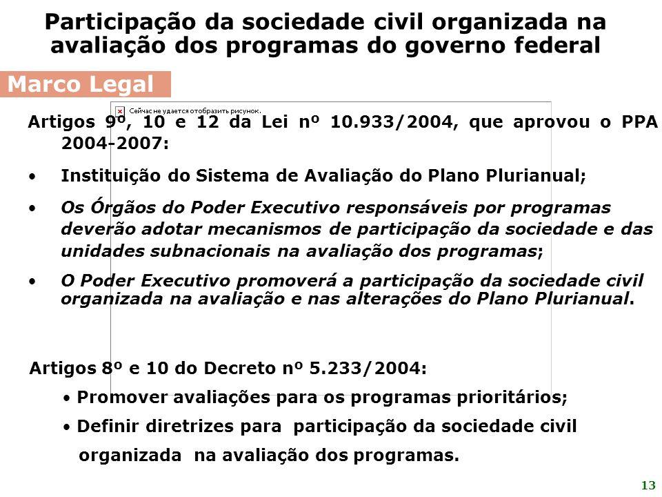 13 Marco Legal Participação da sociedade civil organizada na avaliação dos programas do governo federal Artigos 8º e 10 do Decreto nº 5.233/2004: Prom