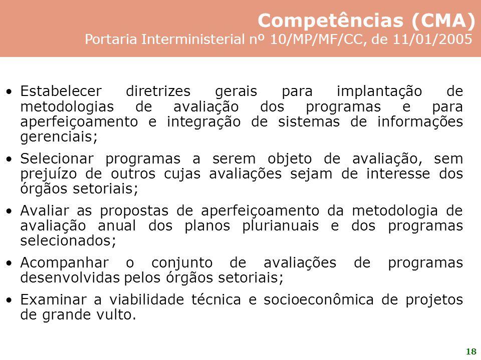 18 Estabelecer diretrizes gerais para implantação de metodologias de avaliação dos programas e para aperfeiçoamento e integração de sistemas de inform