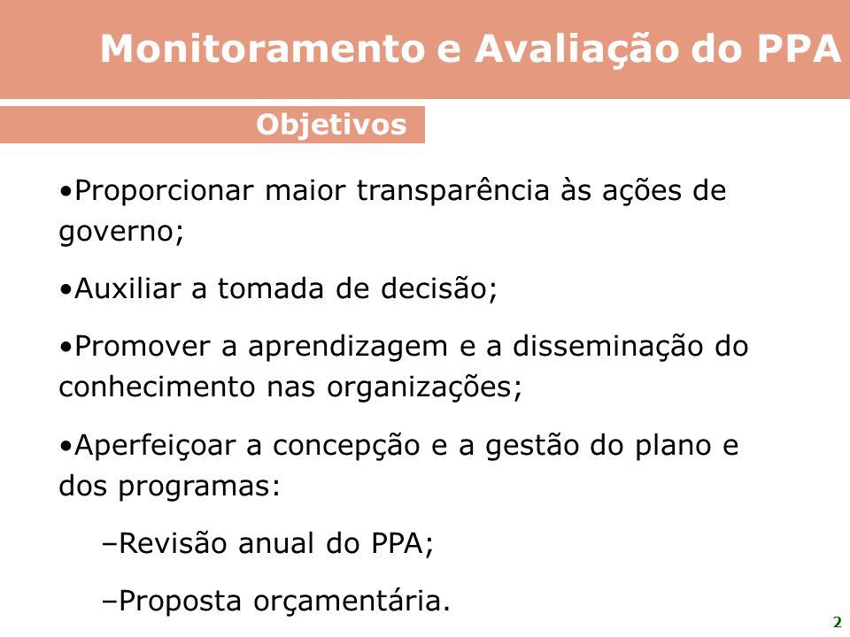 2 Objetivos Monitoramento e Avaliação do PPA Proporcionar maior transparência às ações de governo; Auxiliar a tomada de decisão; Promover a aprendizag