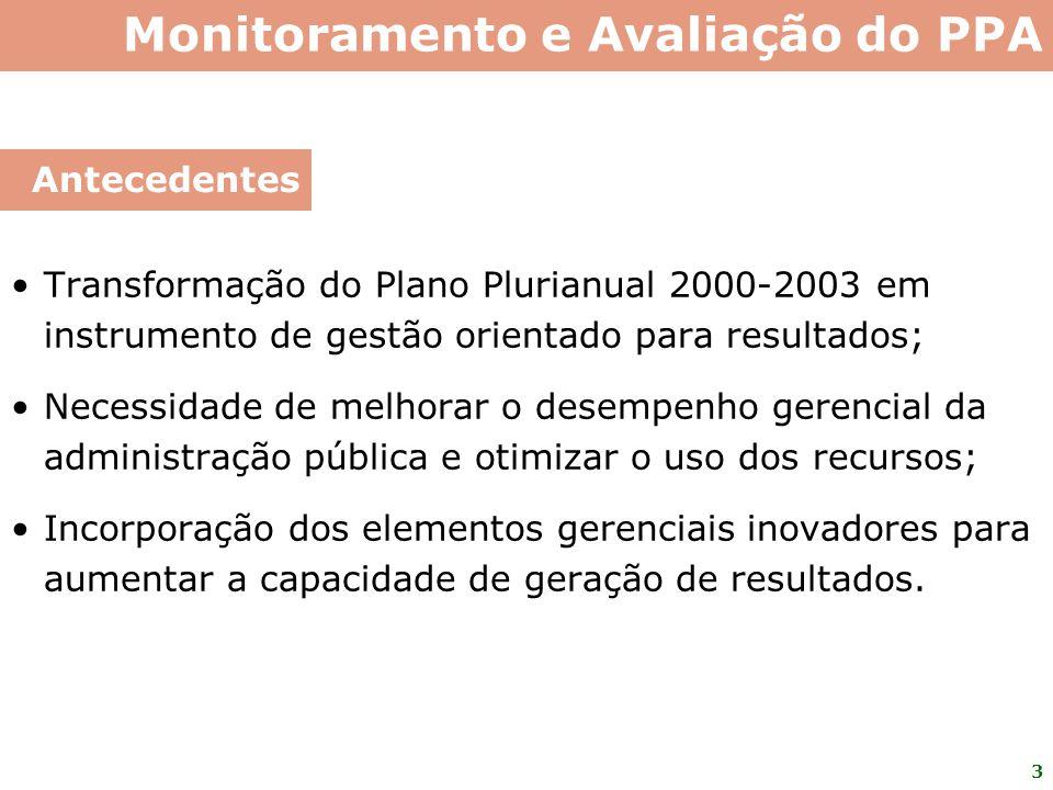 3 Transformação do Plano Plurianual 2000-2003 em instrumento de gestão orientado para resultados; Necessidade de melhorar o desempenho gerencial da ad