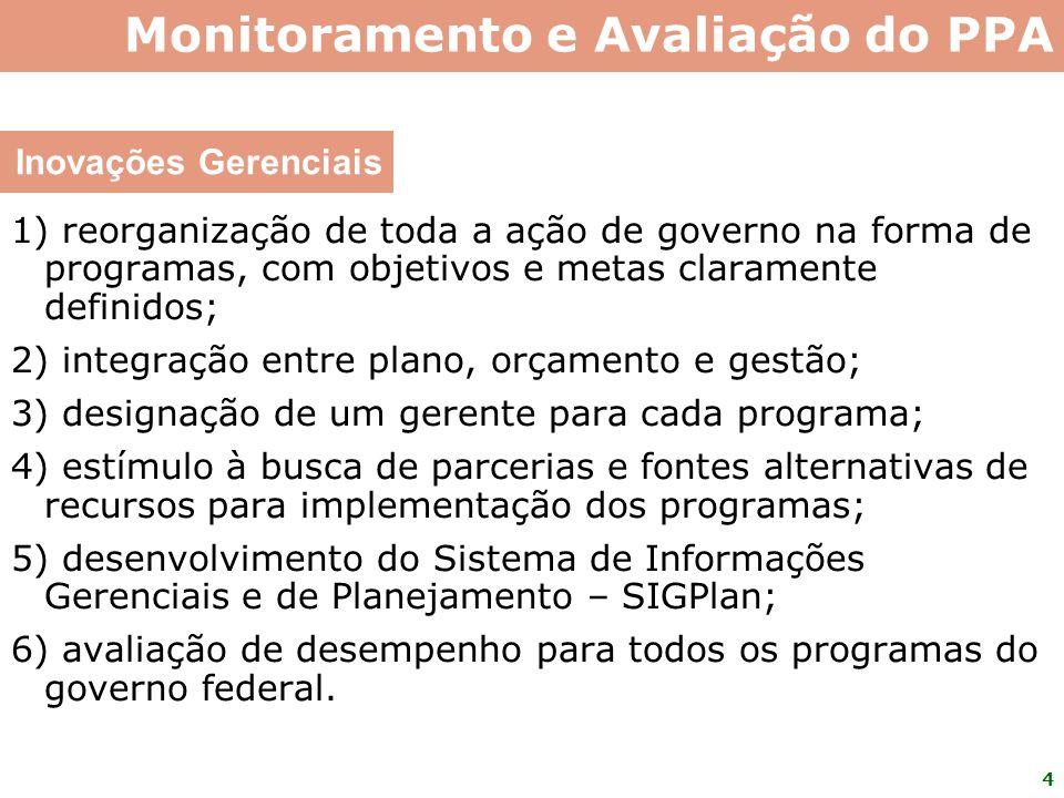 15 EstruturaAtores Sistema de Avaliação – art.8º Comitê de Coordenação dos Programas – art.