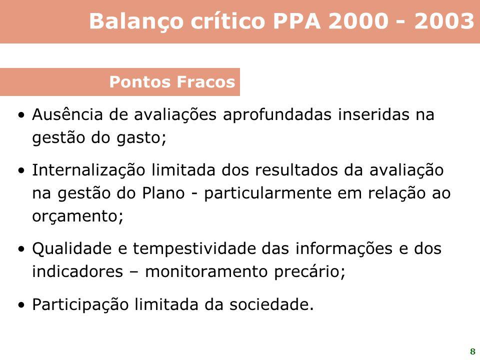 8 Ausência de avaliações aprofundadas inseridas na gestão do gasto; Internalização limitada dos resultados da avaliação na gestão do Plano - particula