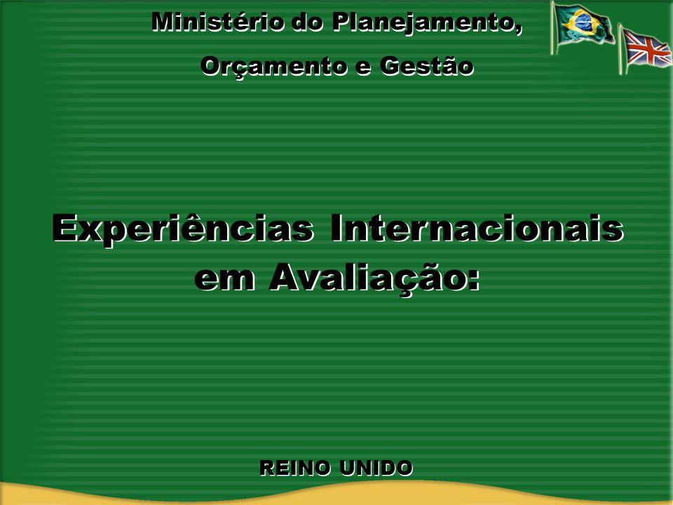 REINO UNIDO HMT: Modelo de Avaliação – Reino Unido Importância para o Brasil: -Análise prévia dos custos-benefícios antes da implantação de qualquer projeto; e -Avaliação completa com escala de impacto para medir os resultados das ações desenvolvidas.