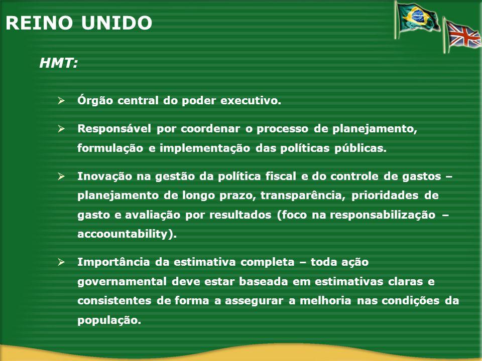 REINO UNIDO HMT: Instrumentos: Livro Verde (Green Book) – guia prático para todos os departamentos e agências executivas (checklist de estimativas e avaliações a serem feitas).