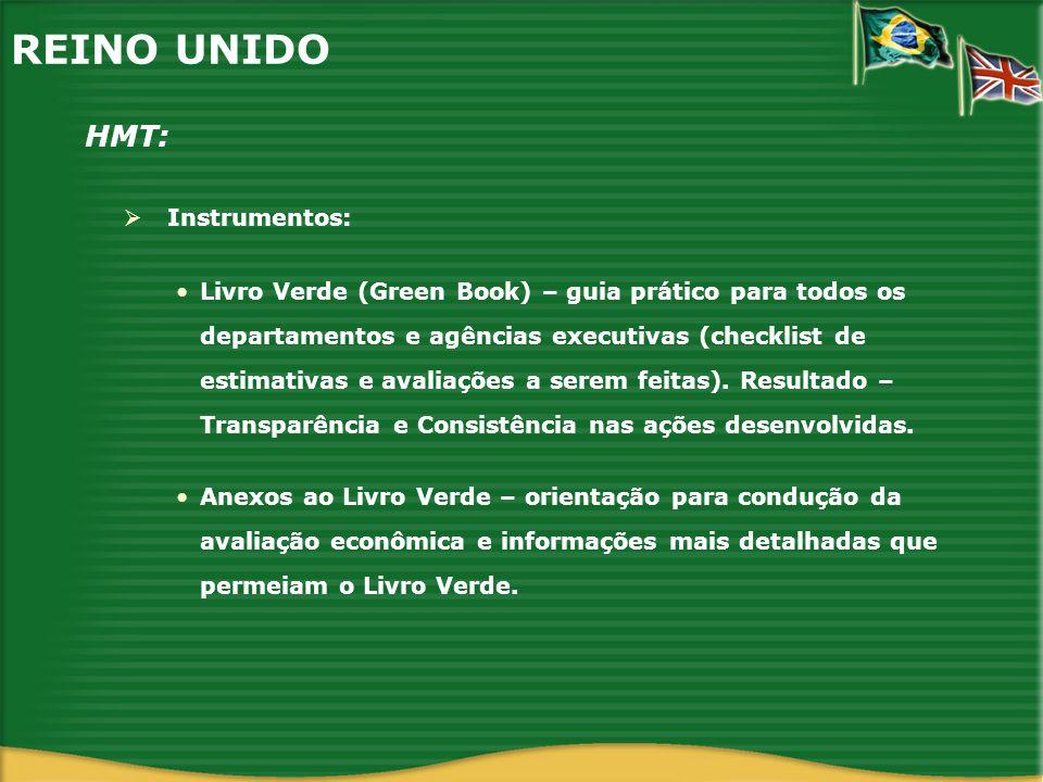 REINO UNIDO HMT: Processos Estimativa Econômica Visão geral estabelecida no Livro Verde Objetivo: Análise Custo-Benefício versus Custo- Efetividade.