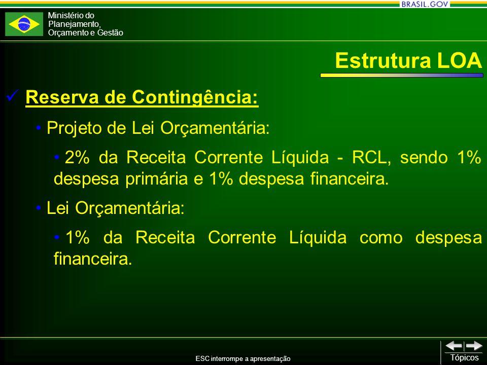 Ministério do Planejamento, Orçamento e Gestão ESC interrompe a apresentação Tópicos Reserva de Contingência: Projeto de Lei Orçamentária: 2% da Receita Corrente Líquida - RCL, sendo 1% despesa primária e 1% despesa financeira.