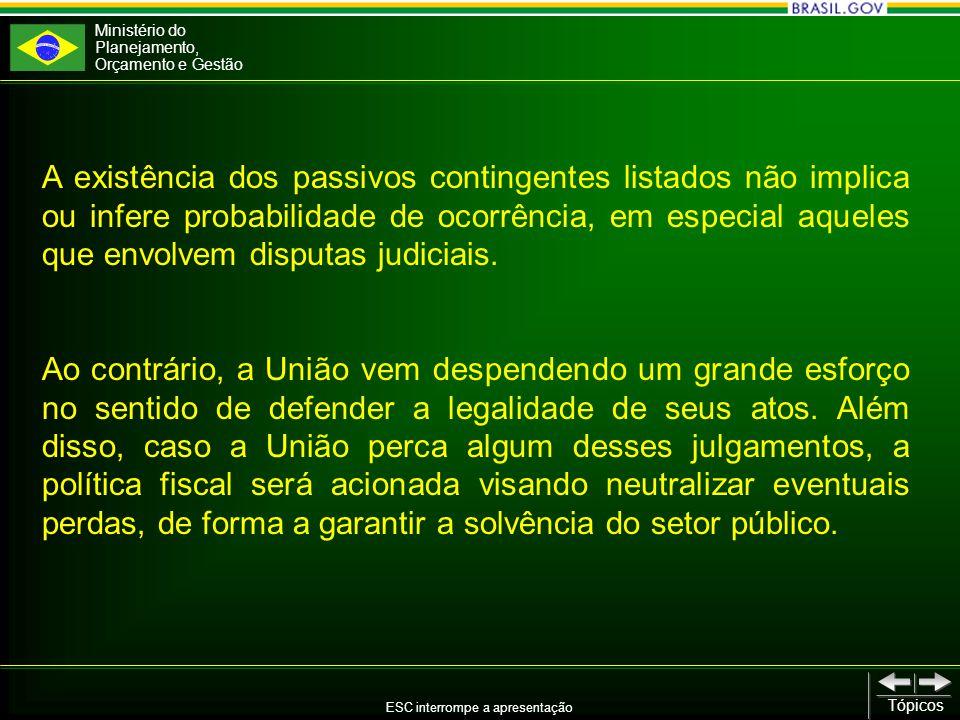 Ministério do Planejamento, Orçamento e Gestão ESC interrompe a apresentação Tópicos A existência dos passivos contingentes listados não implica ou infere probabilidade de ocorrência, em especial aqueles que envolvem disputas judiciais.