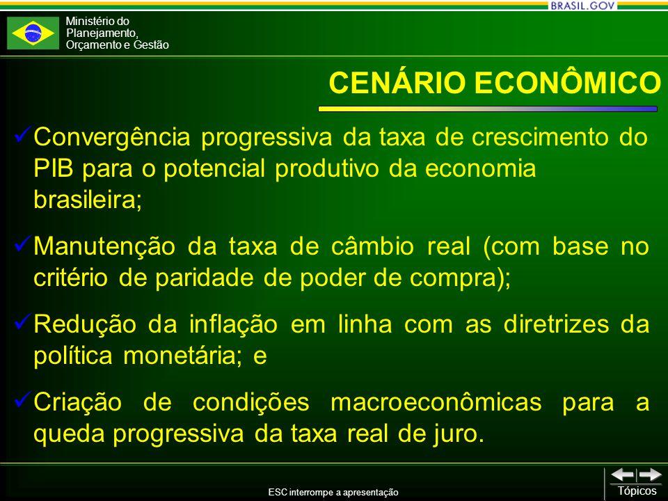 Ministério do Planejamento, Orçamento e Gestão ESC interrompe a apresentação Tópicos Projeção dos parâmetros macroeconômicos para 2004-06 Variáveis 200420052006 Inflação IGP-DI - acumulada 12 meses (% aa)7,505,004,00 PIB real (crescimento % a.a.)3.504.004.50 Taxa real de juro implícita sobre a dívida líquida do Governo (média % a.a) 8.387.686.62 Taxa nominal de juro implícita sobre a dívida líquida do Governo (média % a.a) 14.8812.2510.88 Câmbio (R$/US$ - final do ano)3.563.703.84