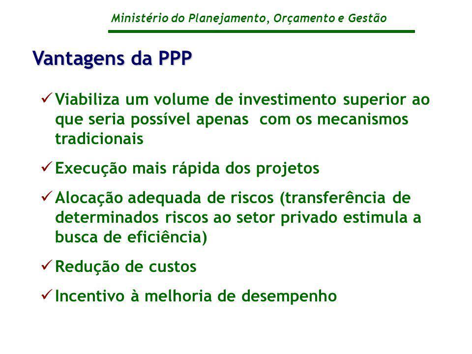 Ministério do Planejamento, Orçamento e Gestão Vantagens da PPP Viabiliza um volume de investimento superior ao que seria possível apenas com os mecan
