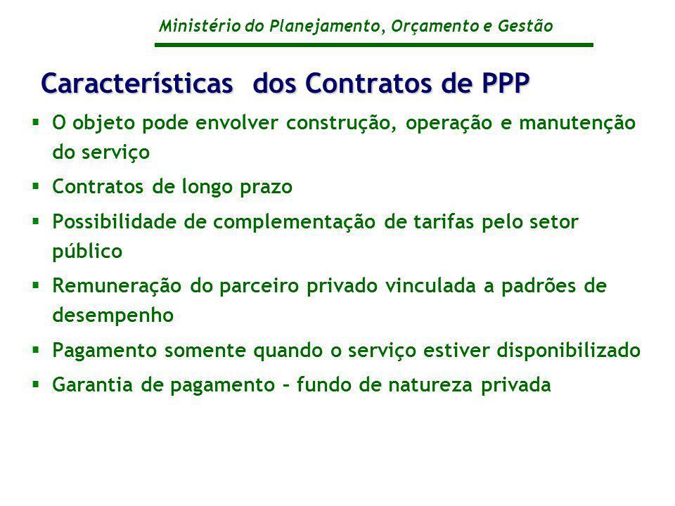 Ministério do Planejamento, Orçamento e Gestão Características dos Contratos de PPP O objeto pode envolver construção, operação e manutenção do serviç