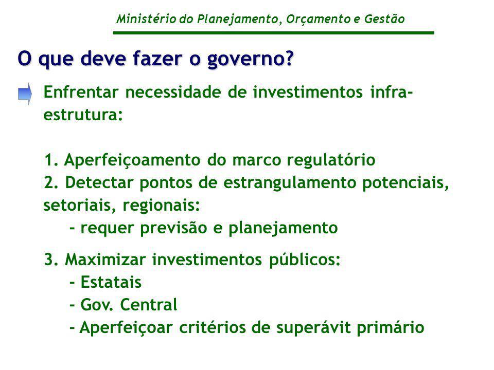 Ministério do Planejamento, Orçamento e Gestão Enfrentar necessidade de investimentos infra- estrutura: 1. Aperfeiçoamento do marco regulatório 2. Det