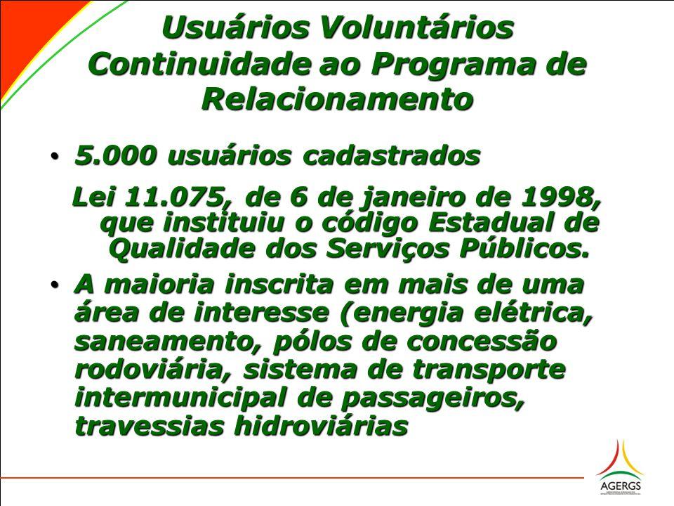 Usuários Voluntários Continuidade ao Programa de Relacionamento 5.000 usuários cadastrados 5.000 usuários cadastrados Lei 11.075, de 6 de janeiro de 1998, que instituiu o código Estadual de Qualidade dos Serviços Públicos.