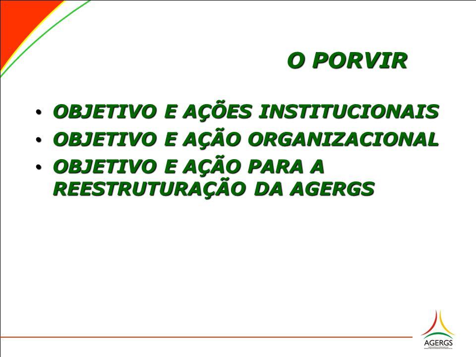 O PORVIR O PORVIR OBJETIVO E AÇÕES INSTITUCIONAIS OBJETIVO E AÇÕES INSTITUCIONAIS OBJETIVO E AÇÃO ORGANIZACIONAL OBJETIVO E AÇÃO ORGANIZACIONAL OBJETIVO E AÇÃO PARA A REESTRUTURAÇÃO DA AGERGS OBJETIVO E AÇÃO PARA A REESTRUTURAÇÃO DA AGERGS