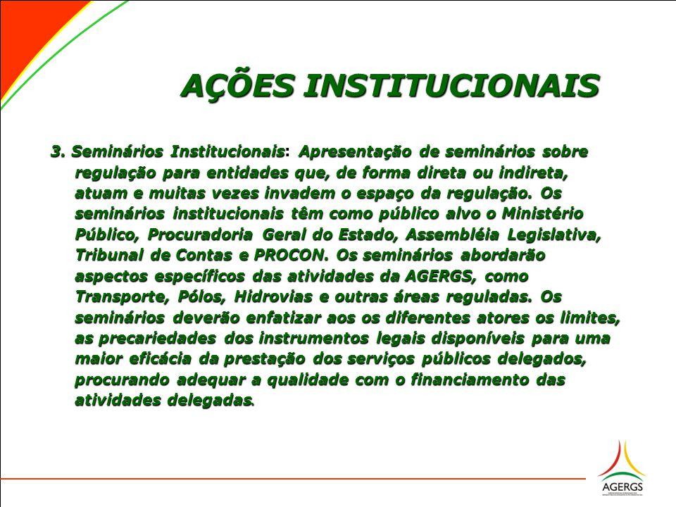 AÇÕES INSTITUCIONAIS AÇÕES INSTITUCIONAIS 3.