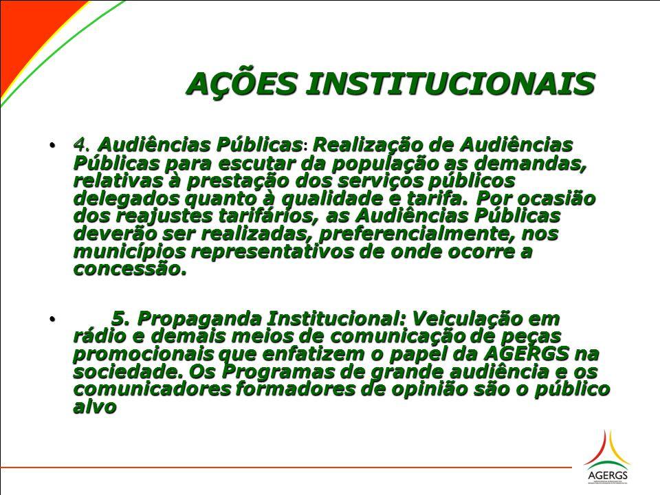 AÇÕES INSTITUCIONAIS AÇÕES INSTITUCIONAIS 4.