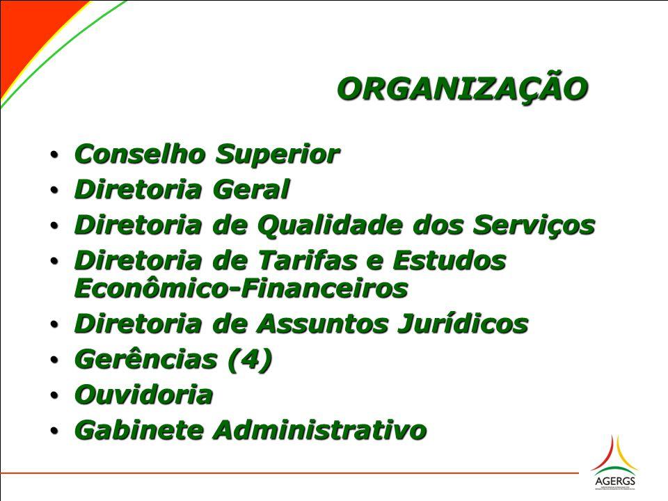 ORGANIZAÇÃO Conselho Superior Conselho Superior Diretoria Geral Diretoria Geral Diretoria de Qualidade dos Serviços Diretoria de Qualidade dos Serviços Diretoria de Tarifas e Estudos Econômico-Financeiros Diretoria de Tarifas e Estudos Econômico-Financeiros Diretoria de Assuntos Jurídicos Diretoria de Assuntos Jurídicos Gerências (4) Gerências (4) Ouvidoria Ouvidoria Gabinete Administrativo Gabinete Administrativo