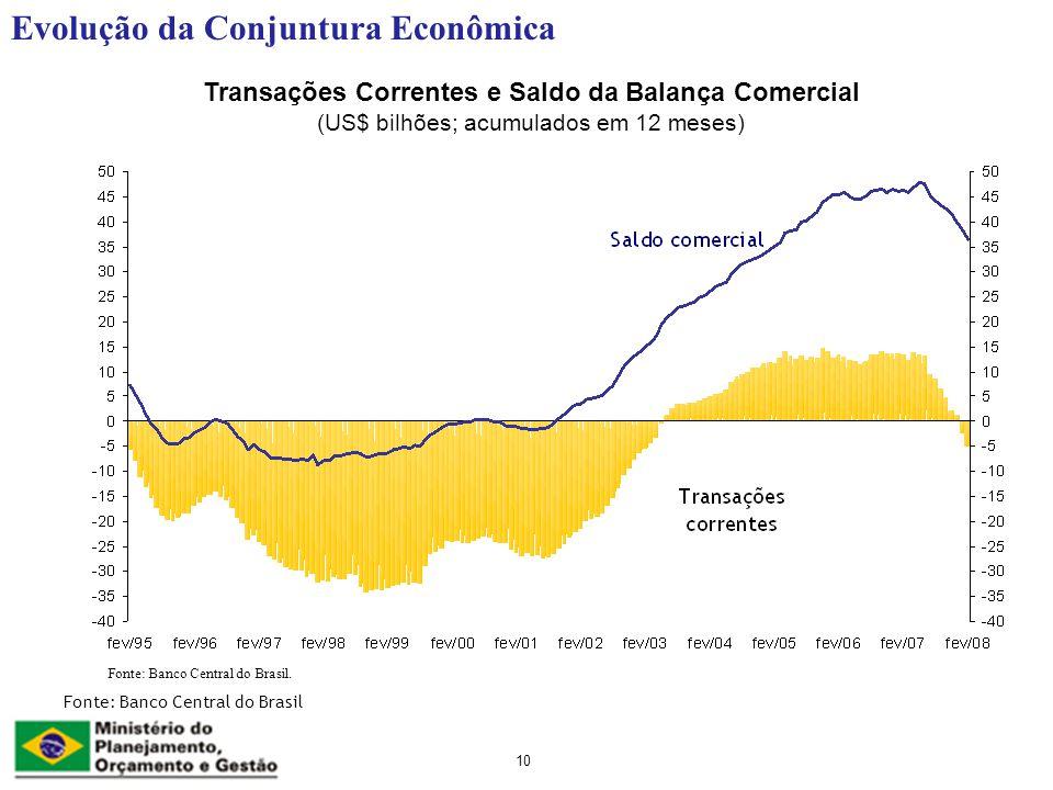 10 Transações Correntes e Saldo da Balança Comercial (US$ bilhões; acumulados em 12 meses) Evolução da Conjuntura Econômica Fonte: Banco Central do Brasil.