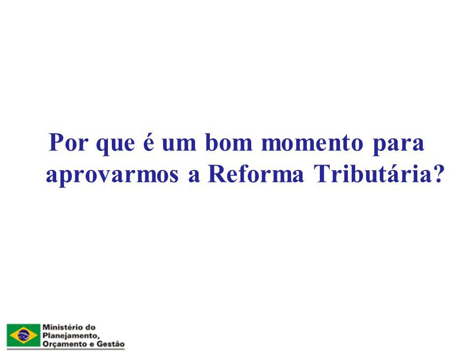 Por que é um bom momento para aprovarmos a Reforma Tributária?