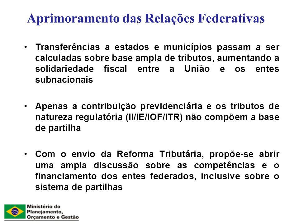 Aprimoramento das Relações Federativas Transferências a estados e municípios passam a ser calculadas sobre base ampla de tributos, aumentando a solidariedade fiscal entre a União e os entes subnacionais Apenas a contribuição previdenciária e os tributos de natureza regulatória (II/IE/IOF/ITR) não compõem a base de partilha Com o envio da Reforma Tributária, propõe-se abrir uma ampla discussão sobre as competências e o financiamento dos entes federados, inclusive sobre o sistema de partilhas