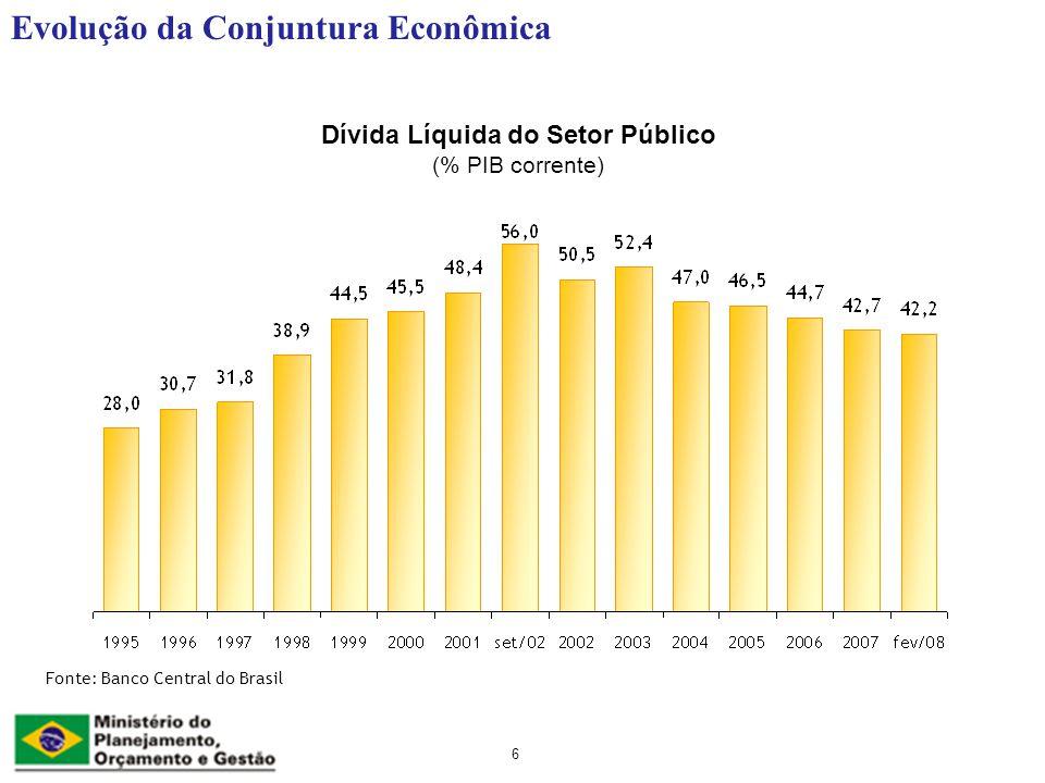 6 Dívida Líquida do Setor Público (% PIB corrente) Evolução da Conjuntura Econômica Fonte: Banco Central do Brasil