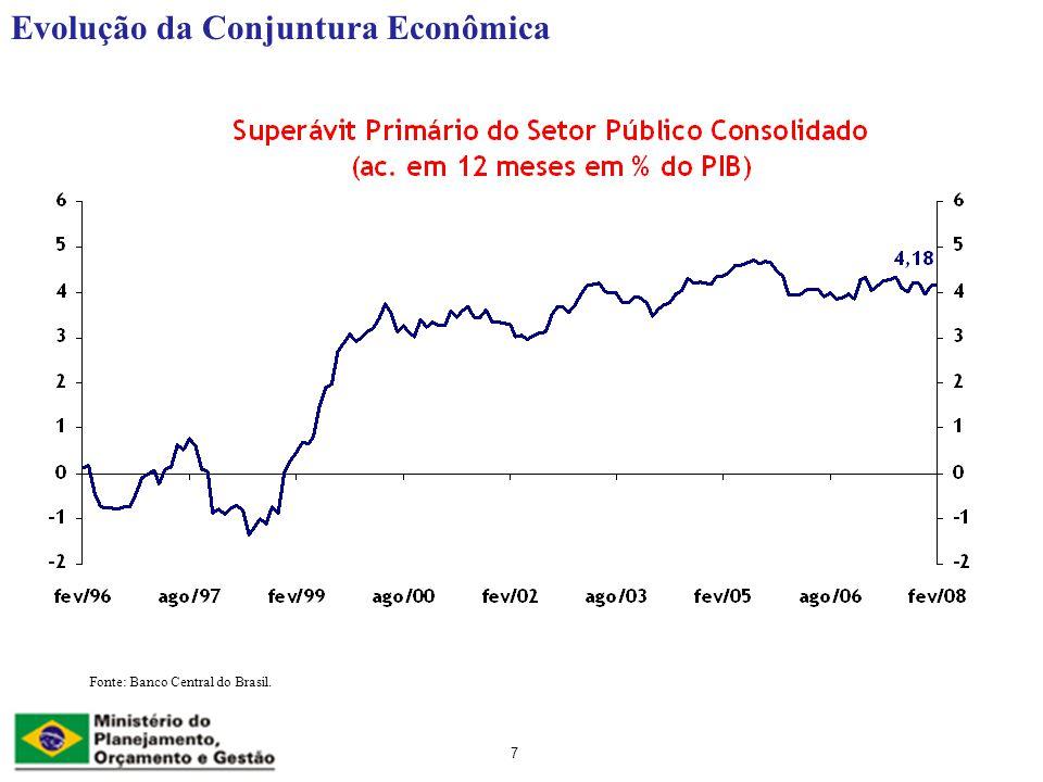 7 Evolução da Conjuntura Econômica Fonte: Banco Central do Brasil.