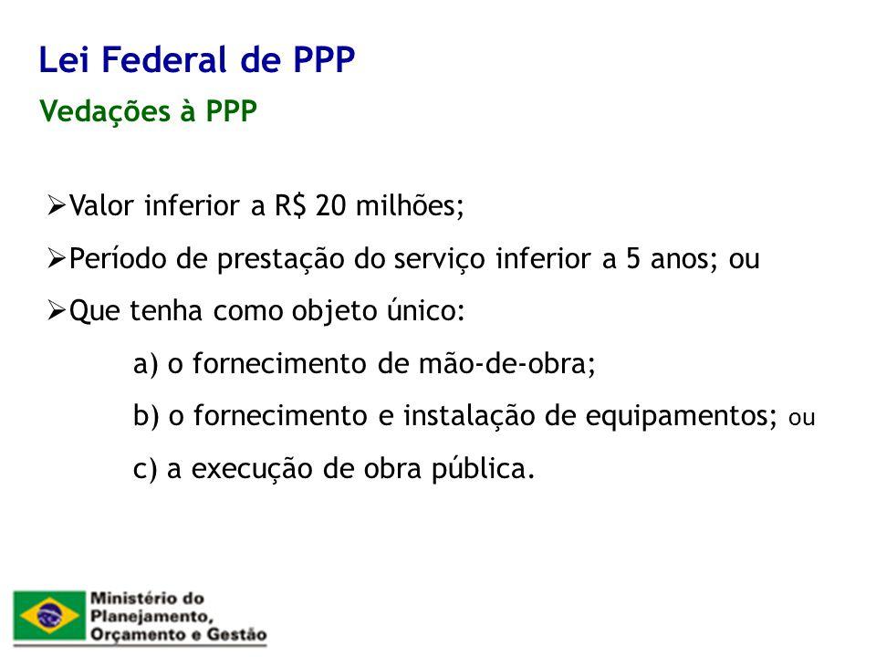Vedações à PPP Lei Federal de PPP Valor inferior a R$ 20 milhões; Período de prestação do serviço inferior a 5 anos; ou Que tenha como objeto único: a