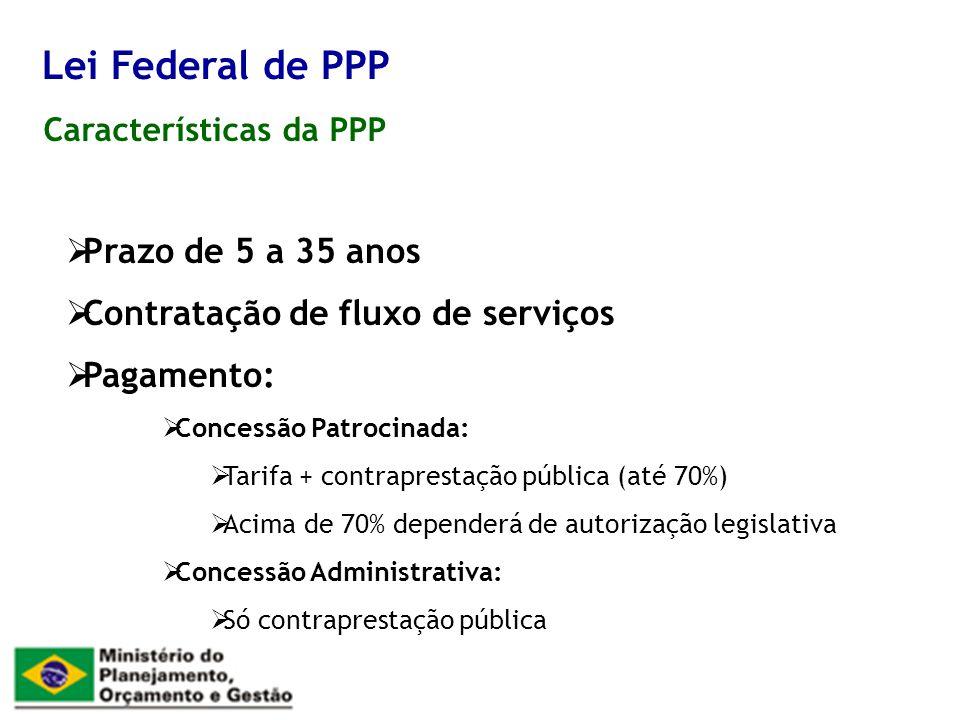 Características da PPP Lei Federal de PPP Prazo de 5 a 35 anos Contratação de fluxo de serviços Pagamento: Concessão Patrocinada: Tarifa + contraprest