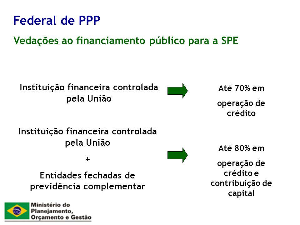Vedações ao financiamento público para a SPE Federal de PPP Instituição financeira controlada pela União + Entidades fechadas de previdência complemen