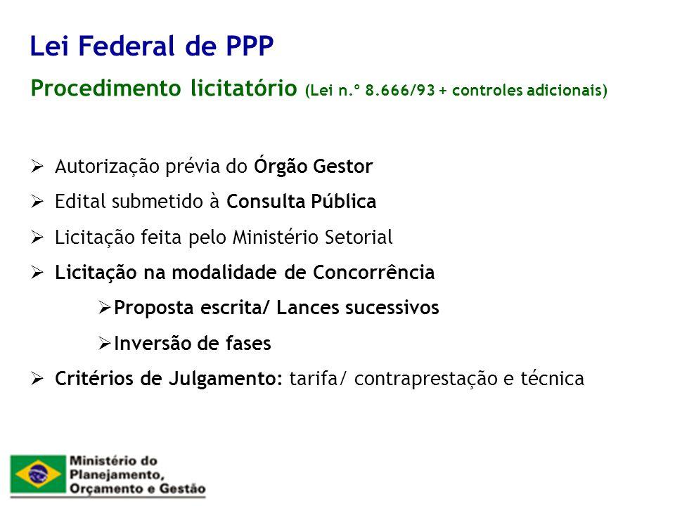 Procedimento licitatório (Lei n.º 8.666/93 + controles adicionais) Lei Federal de PPP Autorização prévia do Órgão Gestor Edital submetido à Consulta P