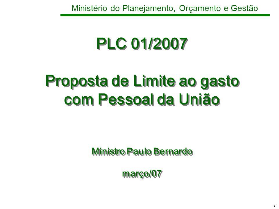 1 Ministério do Planejamento, Orçamento e Gestão PLC 01/2007 Proposta de Limite ao gasto com Pessoal da União Ministro Paulo Bernardo março/07