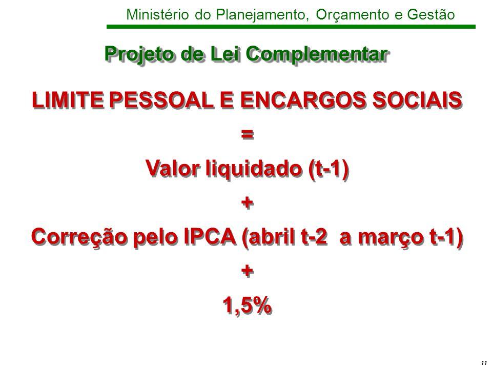 11 Ministério do Planejamento, Orçamento e Gestão LIMITE PESSOAL E ENCARGOS SOCIAIS = Valor liquidado (t-1) + Correção pelo IPCA (abril t-2 a março t-1) + 1,5% LIMITE PESSOAL E ENCARGOS SOCIAIS = Valor liquidado (t-1) + Correção pelo IPCA (abril t-2 a março t-1) + 1,5% Projeto de Lei Complementar
