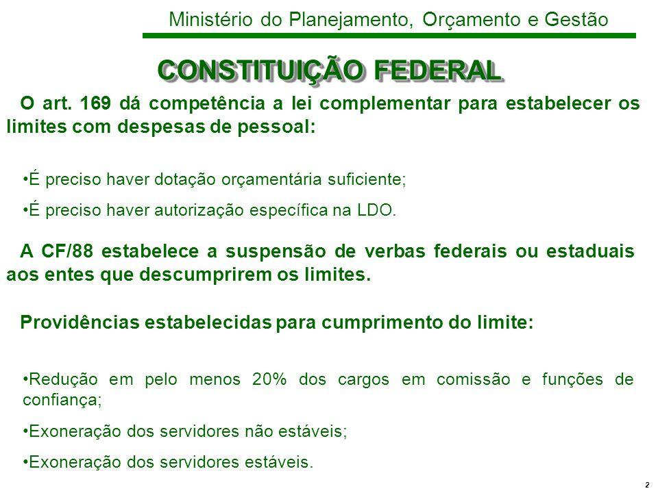 3 Ministério do Planejamento, Orçamento e Gestão Lei Camata – LC n o 82, de 27/03/1995 Primeira Lei Complementar que disciplinou os limites de pessoal em atendimento ao art.