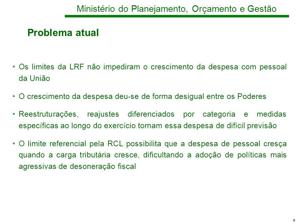 7 Ministério do Planejamento, Orçamento e Gestão Exclui sentenças, CPSS Patronal e transferências ao GDF e a ex-territórios