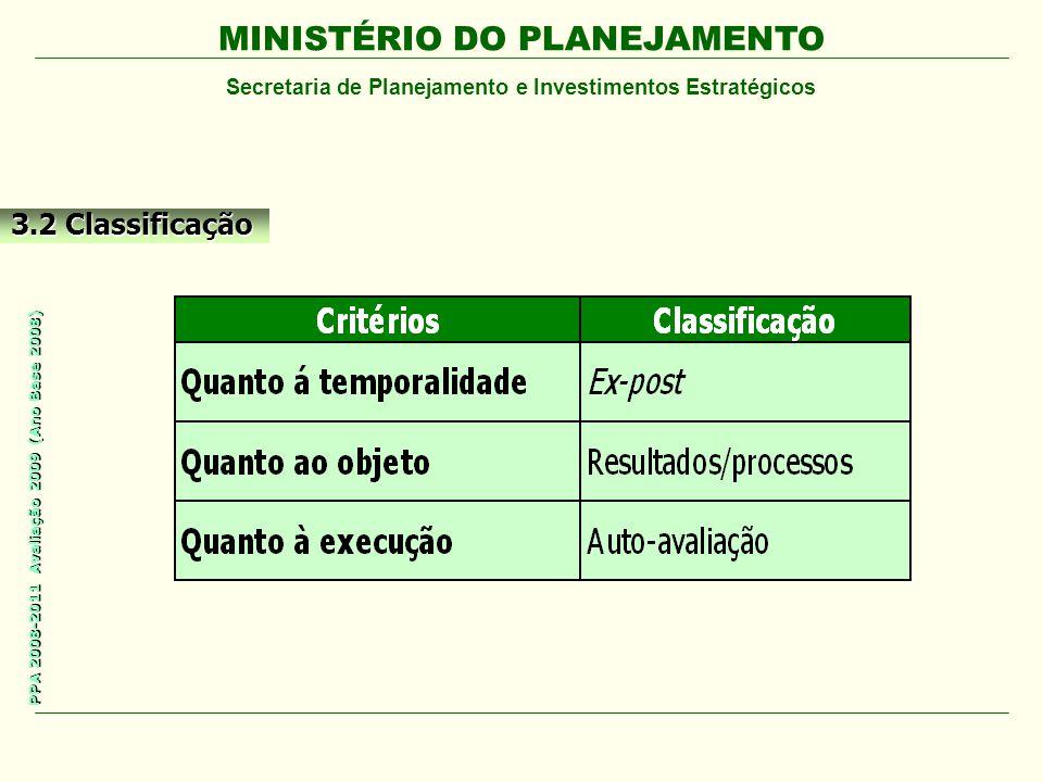 MINISTÉRIO DO PLANEJAMENTO Secretaria de Planejamento e Investimentos Estratégicos PPA 2008-2011 Avaliação 2009 (Ano Base 2008) 3.2 Classificação