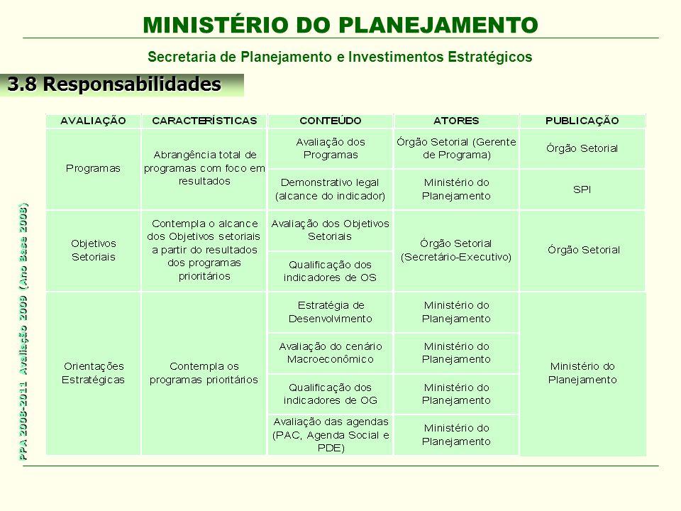 MINISTÉRIO DO PLANEJAMENTO Secretaria de Planejamento e Investimentos Estratégicos PPA 2008-2011 Avaliação 2009 (Ano Base 2008) 3.8 Responsabilidades