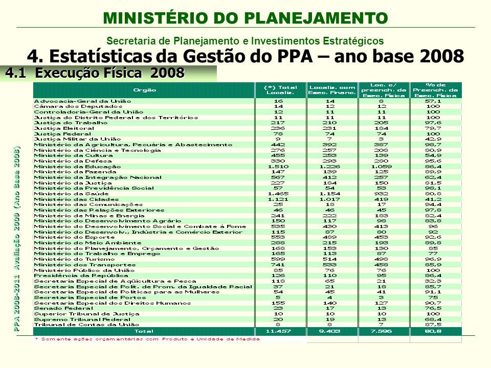 MINISTÉRIO DO PLANEJAMENTO Secretaria de Planejamento e Investimentos Estratégicos PPA 2008-2011 Avaliação 2009 (Ano Base 2008) 4. Estatísticas da Ges