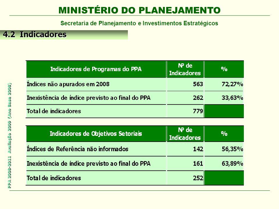 MINISTÉRIO DO PLANEJAMENTO Secretaria de Planejamento e Investimentos Estratégicos PPA 2008-2011 Avaliação 2009 (Ano Base 2008) 4.2 Indicadores