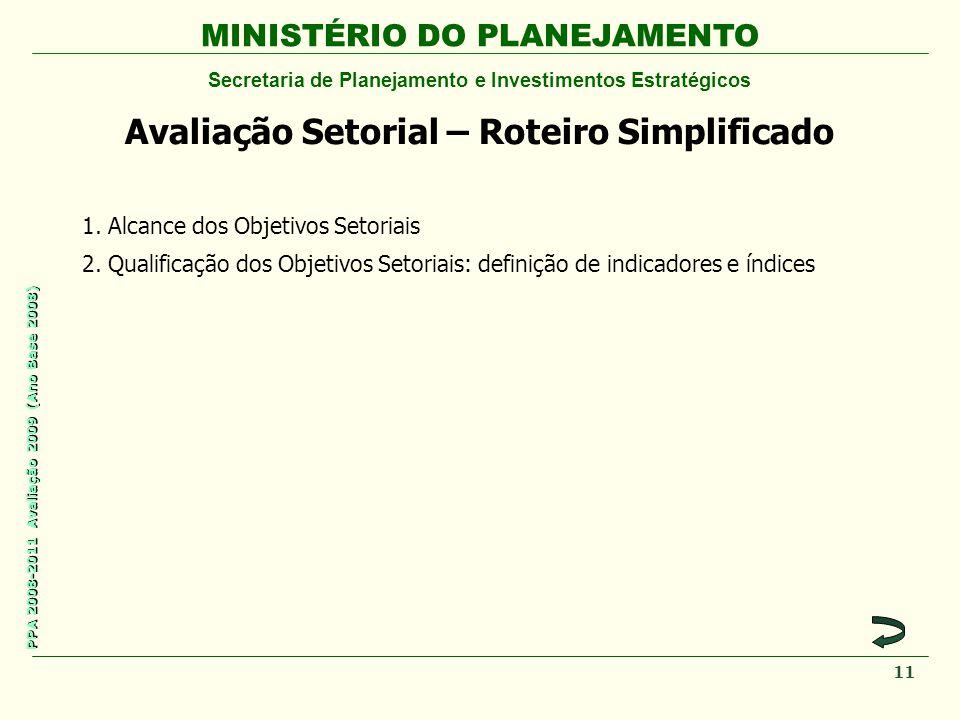 MINISTÉRIO DO PLANEJAMENTO Secretaria de Planejamento e Investimentos Estratégicos PPA 2008-2011 Avaliação 2009 (Ano Base 2008) Avaliação Setorial – R