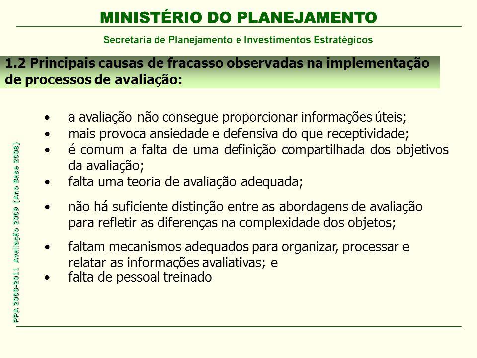 MINISTÉRIO DO PLANEJAMENTO Secretaria de Planejamento e Investimentos Estratégicos PPA 2008-2011 Avaliação 2009 (Ano Base 2008) 5.