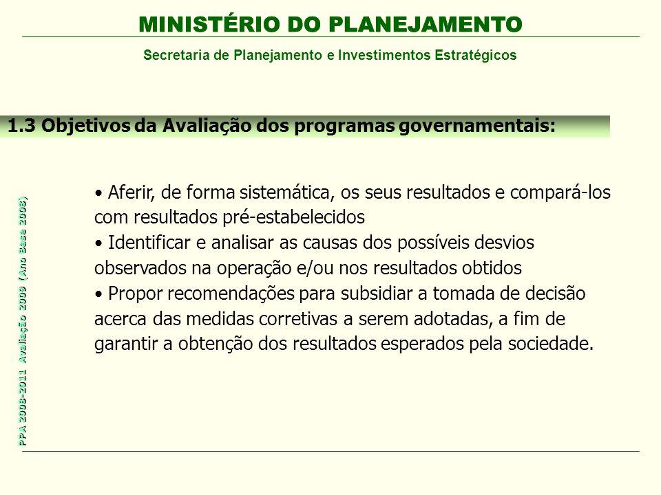 MINISTÉRIO DO PLANEJAMENTO Secretaria de Planejamento e Investimentos Estratégicos PPA 2008-2011 Avaliação 2009 (Ano Base 2008)
