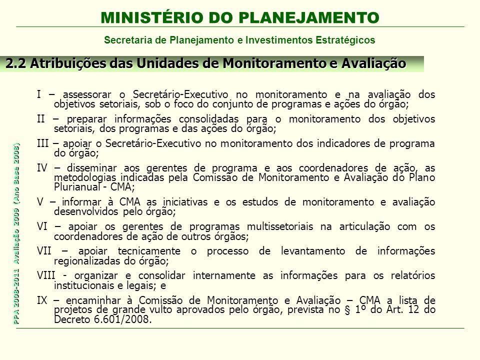 MINISTÉRIO DO PLANEJAMENTO Secretaria de Planejamento e Investimentos Estratégicos PPA 2008-2011 Avaliação 2009 (Ano Base 2008) Roteiro – Avaliação de Programas 1.Resultados hierarquizados 2.Contribuição dos Resultados do programa para o alcance do Objetivo Setorial 3.Possibilidade de alcance do índice do indicador previsto para 2011 4.Cobertura do público-alvo 5.Satisfação do beneficiário 6.Restrições para o alcance do objetivo 7.Transversalidade (inclusive modelo lógico) 8.Avaliações anteriores ou em andamento (inclusive modelo lógico) 9.Mecanismos de participação social 10.Aperfeiçoamentos necessários na concepção do programa 10